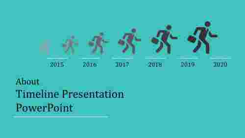 attached timeline presentation powerpoint