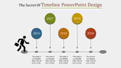 Customizable timeline powerpoint design