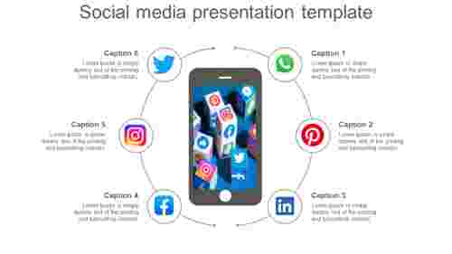 Improve social media presentation template