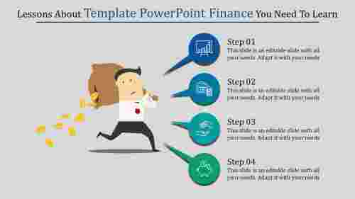 template powerpoint finance