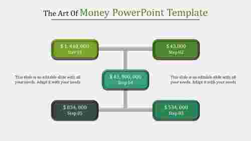 moneypowerpointtemplate