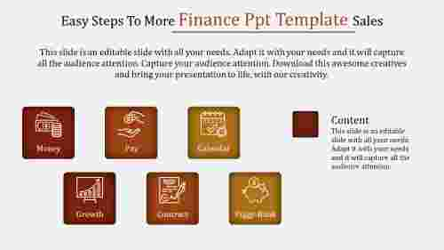 Pay to do finance presentation recommendation essays
