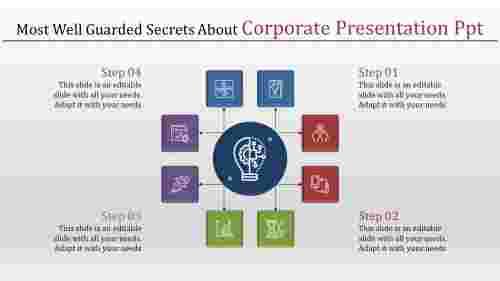 corporate presentation PPT