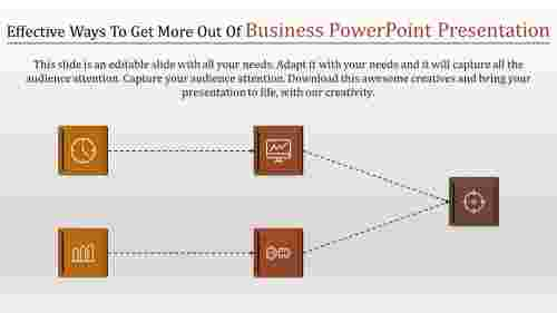 BusinessPowerPointpresentationchainmodel