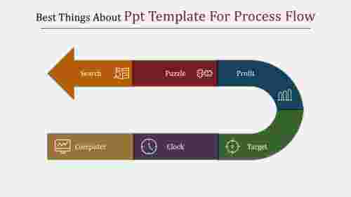 You Will Never Believe These Bizarre Truth Of PPT Template For Process Flow.