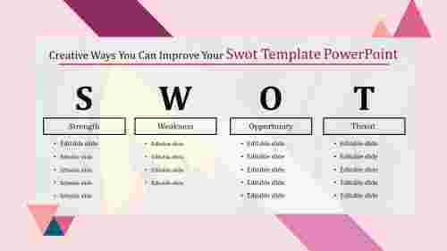 Detailed SWOT template powerpoint