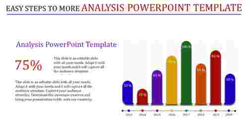 analysis powerpoint template
