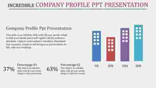 Amazing company profile powrerpoint presentation