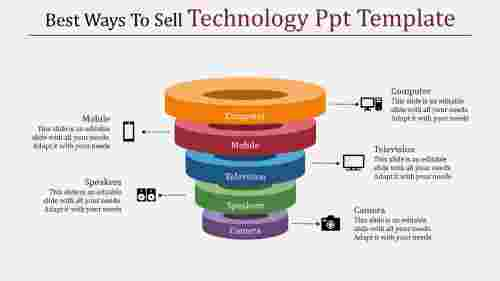technology ppt template-Best Ways To Sell Technology Ppt Template