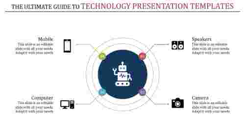 technology presentation templates - Robotic model