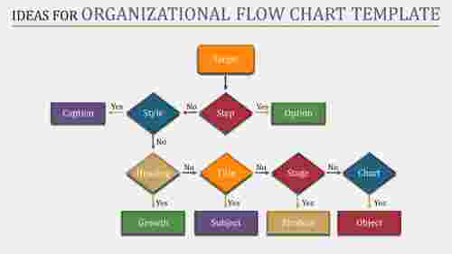 Business organisational flow chart template