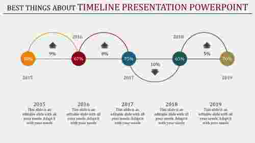 pinned timeline presentation powerpoint