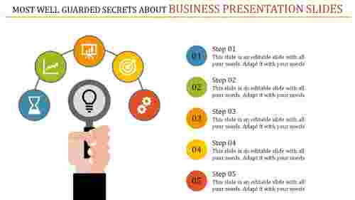 Best editable business presentation slides