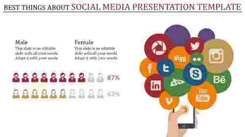 social media presentation template for development