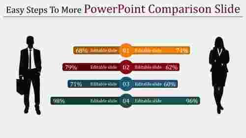 Executive powerpoint comparison slide