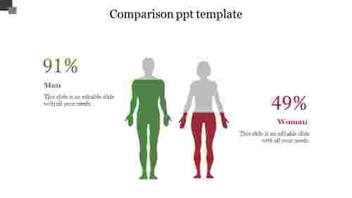 Human comparison powerpoint template