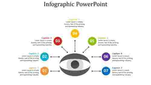 infographic powerpoint - eye model