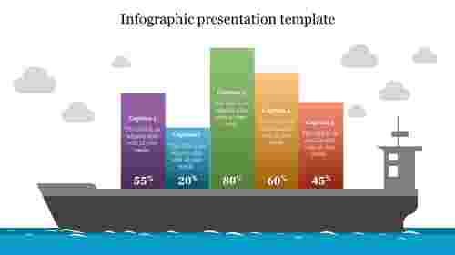 infographic presentation template - ship model