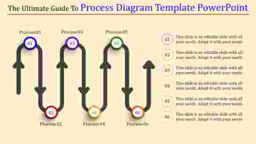 process diagram template powerpoint - flow chart