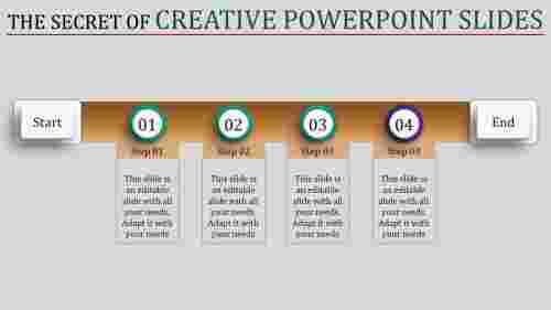creative powerpoint slides - start to end
