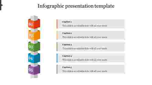 Five Stages Of Cube infographic Presentation Template