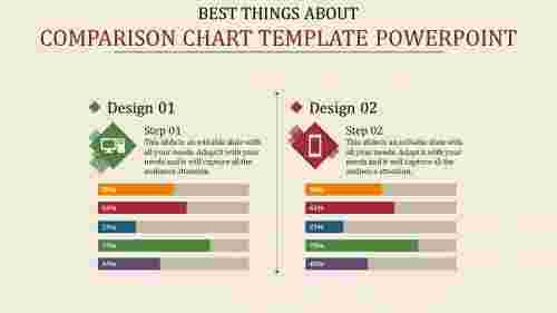 Effective  comparison chart template powerpoint
