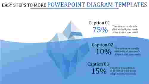 powerpoint diagram templates-Easy Steps To More Powerpoint Diagram Templates