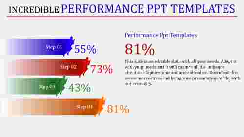 incredible%20performance%20powerpoint%20templates