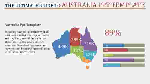 australia ppt template-The Ultimate Guide To Australia Ppt Template