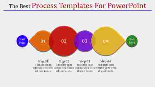 process templates for powerpoint - leafy model