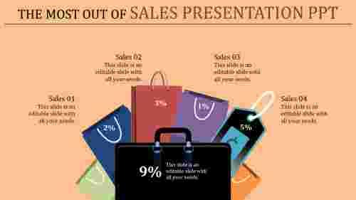 Sales presentation PPT - 3D Bags