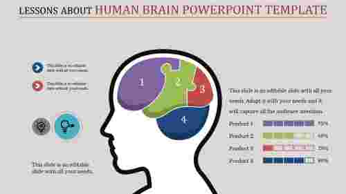 animated  human brain powerpoint template