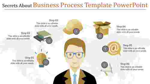 business process template powerpoint - project management