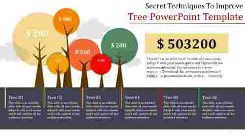 tree powerpoint template - secrets to improve