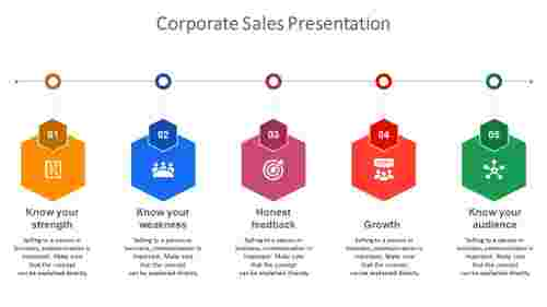 corporate sales presentation PPT hexagonal design
