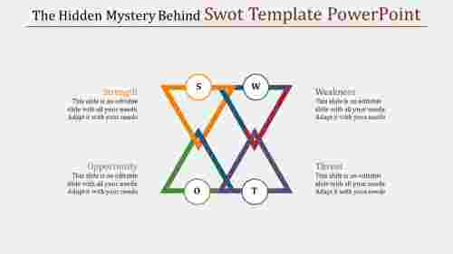 Swot Analysis Template Has The Answer To Everything.