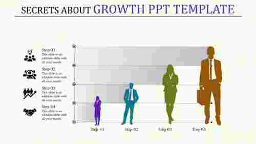 growth ppt template-Secrets About Growth Ppt Template