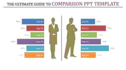 comparison powerpoint template -  vertical bar chart