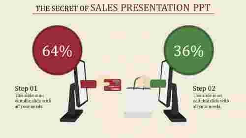 Clipart Sales presentation PPT