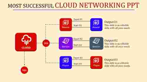 cloud networking powerpoint - cloud network