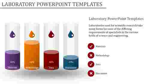 laboratory powerpoint templates-Laboratory Powerpoint Templates