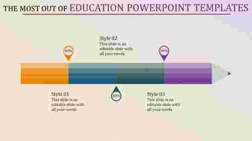 education powerpoint templates with pencil diagram