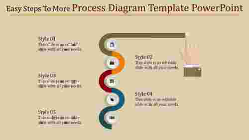 Process Diagram Template Powerpoint - Serpentine Shape