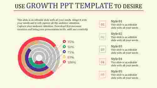 growth powerpoint template with percentages