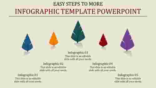 Feathers designed infographic template powerpoint
