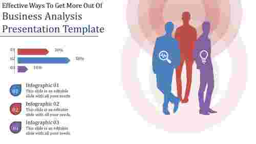 business analysis presentation template with analytics