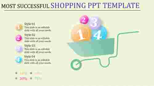 shopping ppt template-Most Successful Shopping Ppt Template