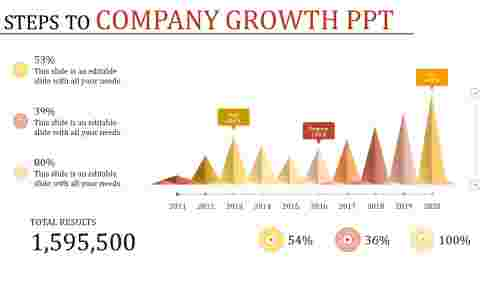 company growth powerpoint - Year base