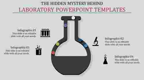 laboratory powerpoint templates-The Hidden Mystery Behind Laboratory Powerpoint Templates