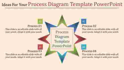 process diagram template powerpoint with star model